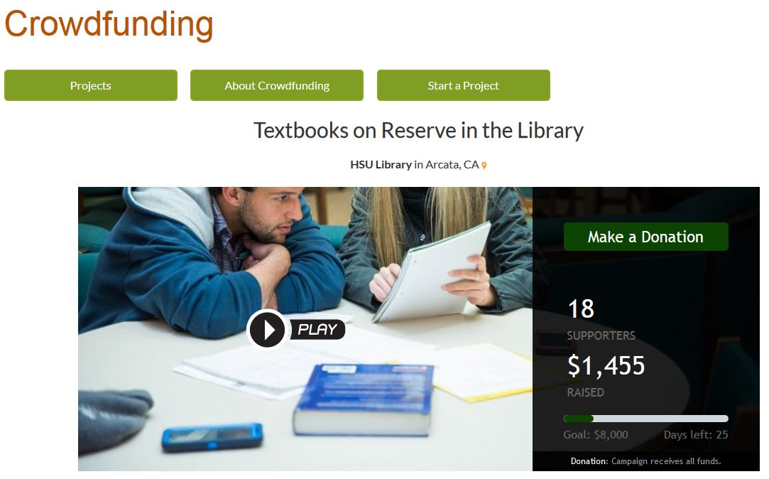Crowdfunding Textbooks on Reserve in the Library