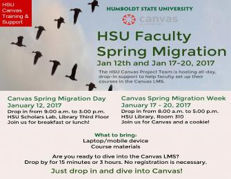 HSU Faculty Canvas Spring Migration