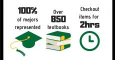 checkout textbooks at the HSU Library for free!